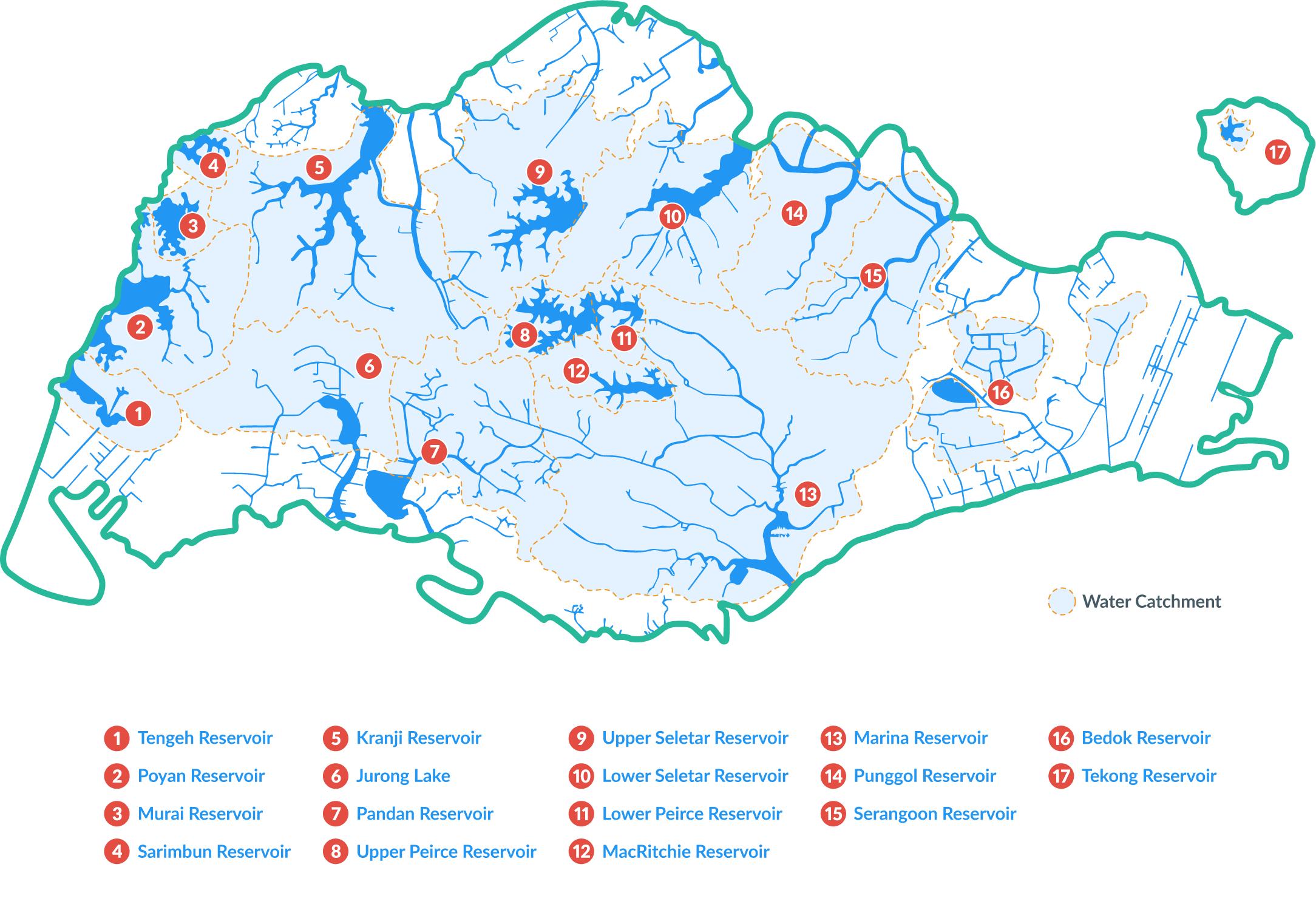 Pub Drainage Network