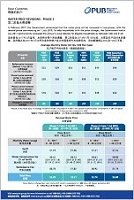 Water Price Brochure